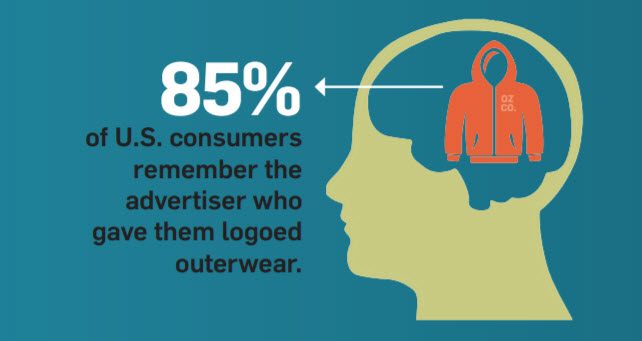 logoed-outerwear-stats
